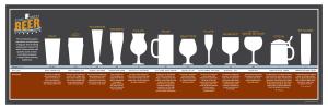 beerglassesposter36x10